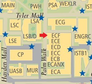 ECG Location close up