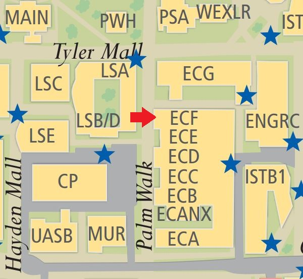 ECG Location close up